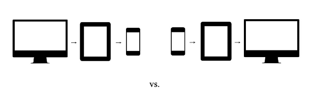 mobile first vs responsive